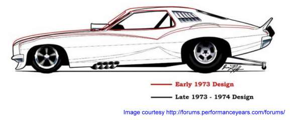 Drag Car Coloring Pages : Nhra funny car drawings grand am