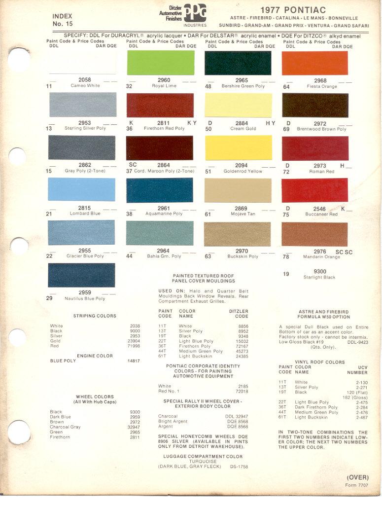 Paint Charts Interior